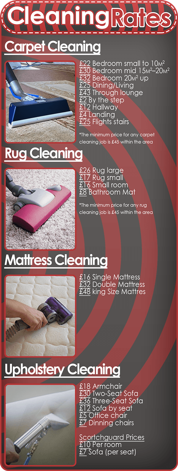 All-Prices-Carpet-Cleaning-Acton